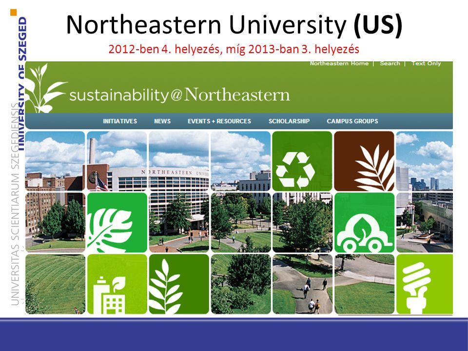 Northeastern University (US) 2012-ben 4. helyezés, míg 2013-ban 3. helyezés