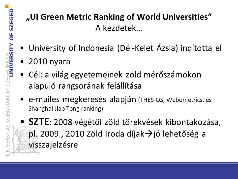"""""""UI Green Metric Ranking of World Universities A kezdetek… University of Indonesia (Dél-Kelet Ázsia) indította el 2010 nyara Cél: a világ egyetemeinek zöld mérőszámokon alapuló rangsorának felállítása e-mailes megkeresés alapján (THES-QS, Webometrics, és Shanghai Jiao Tong ranking) SZTE : 2008 végétől zöld törekvések kibontakozása, pl."""