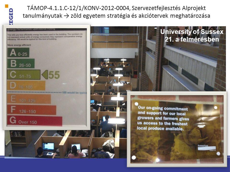 TÁMOP-4.1.1.C-12/1/KONV-2012-0004, Szervezetfejlesztés Alprojekt tanulmányutak → zöld egyetem stratégia és akciótervek meghatározása University of Sussex 21.
