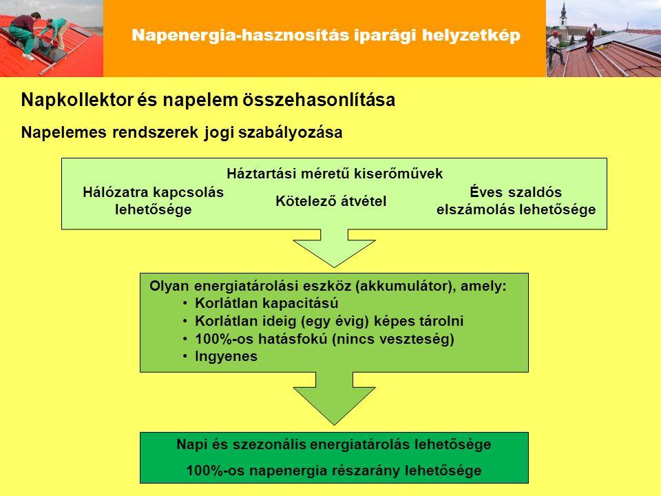 Napenergia-hasznosítás iparági helyzetkép Napkollektor és napelem összehasonlítása Olyan energiatárolási eszköz (akkumulátor), amely: Korlátlan kapaci