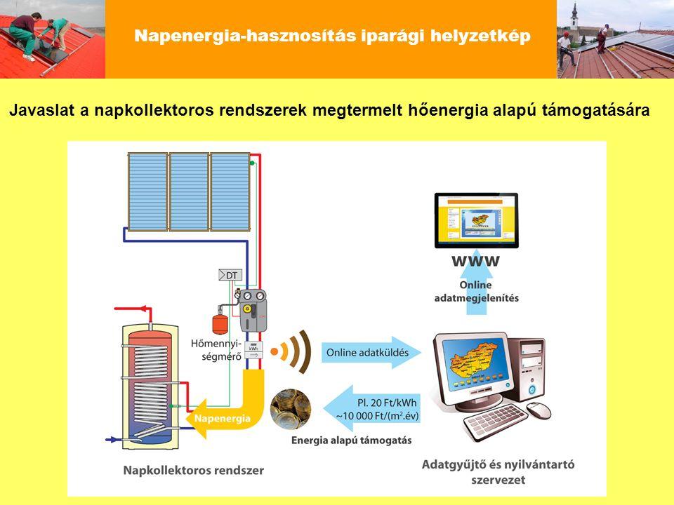 Javaslat a napkollektoros rendszerek megtermelt hőenergia alapú támogatására Napenergia-hasznosítás iparági helyzetkép