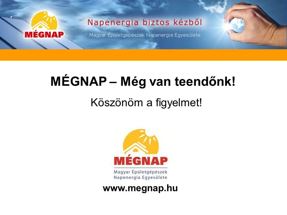 Köszönöm a figyelmet! www.megnap.hu A hazai napkollektoros szakma jelene és jövője MÉGNAP – Még van teendőnk!