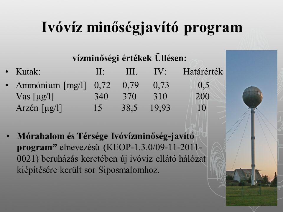 Ivóvíz minőségjavító program Mórahalom és Térsége Ivóvízminőség-javító program elnevezésű (KEOP-1.3.0/09-11-2011- 0021) beruházás keretében új ivóvíz ellátó hálózat kiépítésére került sor Siposmalomhoz.