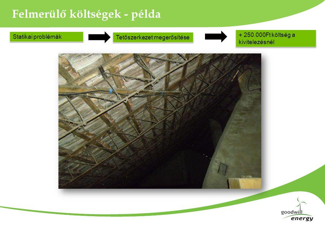 Felmerülő költségek - példa Statikai problémák Tetőszerkezet megerősítése + 250.000Ft költség a kivitelezésnél