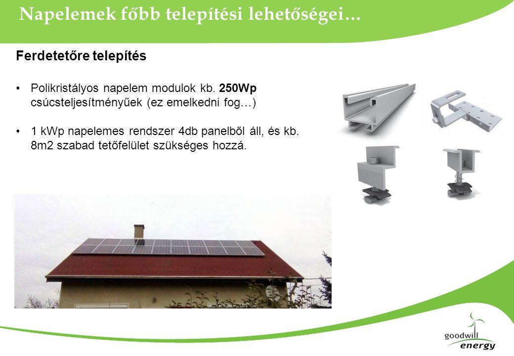 Napelemes rendszer hozama, energia termelése Sziget üzemű A szimuláció eredménye: Tökéletes D-i tájolás és 35°-os dőlésszög mellet, 1 kWp napelemes rendszer kb.