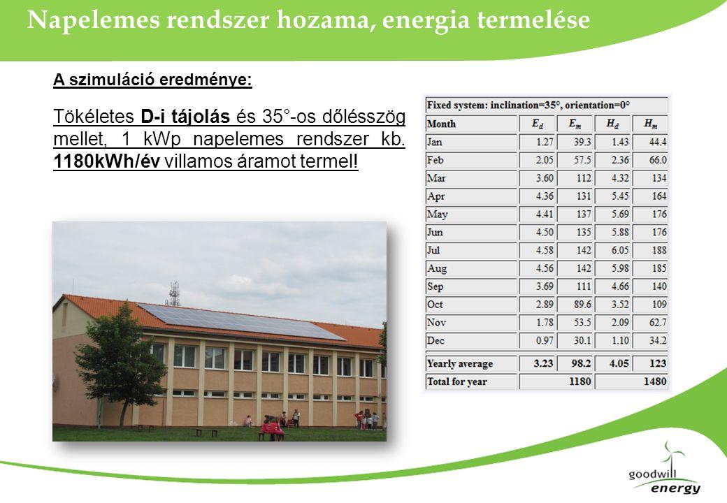 Napelemek főbb telepítési lehetőségei… ELŐNYÖK, hagyományos D-i telepítéssel szemben: Adott tetőfelületre nagyobb rendszer telepítése Rövidebb szerelési idő Kevesebb anyag használat (ALU) 10..15 kg/m2 napelemmel együtt!!.