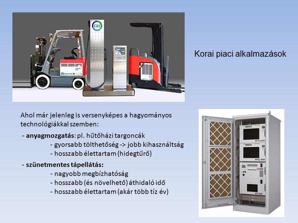 Ahol már jelenleg is versenyképes a hagyományos technológiákkal szemben: - anyagmozgatás: pl.