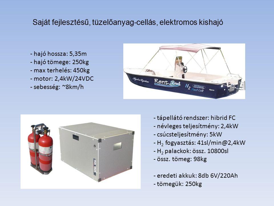 Saját fejlesztésű, tüzelőanyag-cellás, elektromos kishajó - hajó hossza: 5,35m - hajó tömege: 250kg - max terhelés: 450kg - motor: 2,4kW/24VDC - sebesség: ~8km/h - tápellátó rendszer: hibrid FC - névleges teljesítmény: 2,4kW - csúcsteljesítmény: 5kW - H 2 fogyasztás: 41sl/min@2,4kW - H 2 palackok: össz.