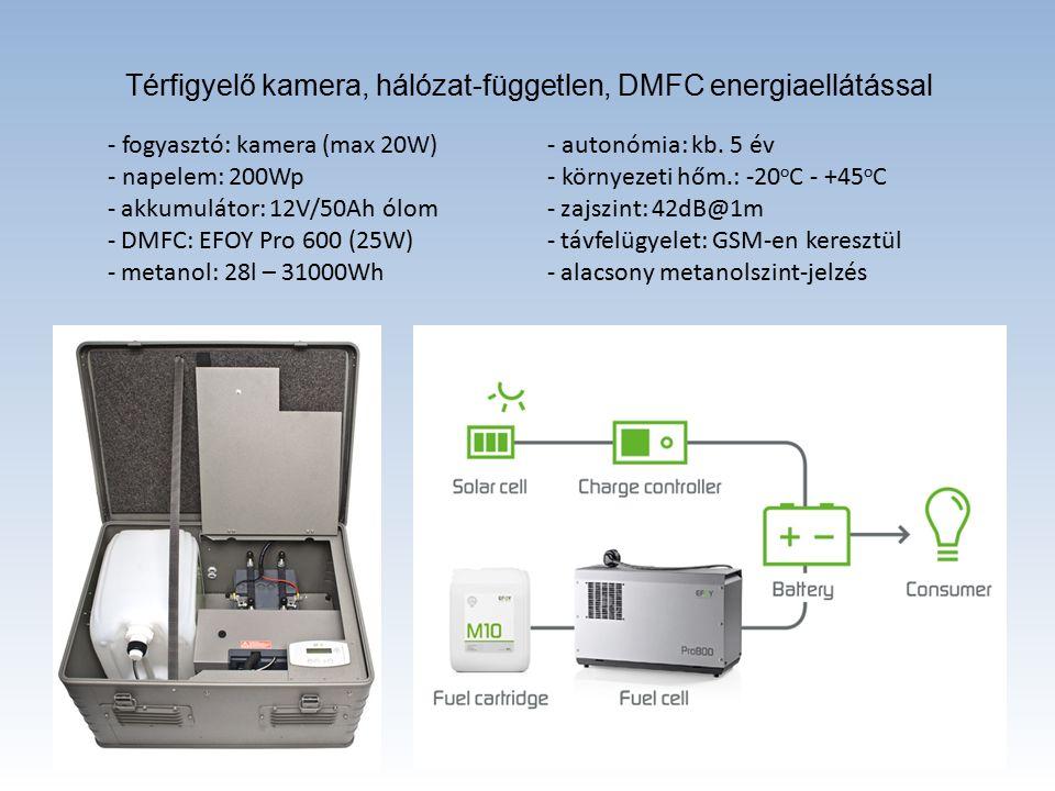 Térfigyelő kamera, hálózat-független, DMFC energiaellátással - fogyasztó: kamera (max 20W) - napelem: 200Wp - akkumulátor: 12V/50Ah ólom - DMFC: EFOY Pro 600 (25W) - metanol: 28l – 31000Wh - autonómia: kb.
