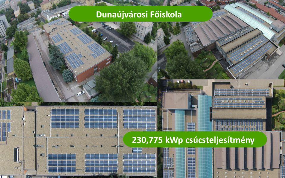 Dunaújvárosi Főiskola 230,775 kWp csúcsteljesítmény