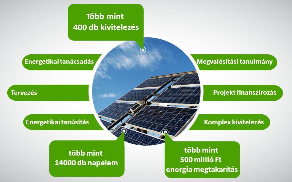 Függetlenség Komplexitás Nem vagyunk gyártó ügynöke Az energetikai tervező álmodja meg a projektet, márkát A pályázatok és a megtérülés együttesen a fókuszban Kényelmes, minden egy kézben, A-tól Z-ig