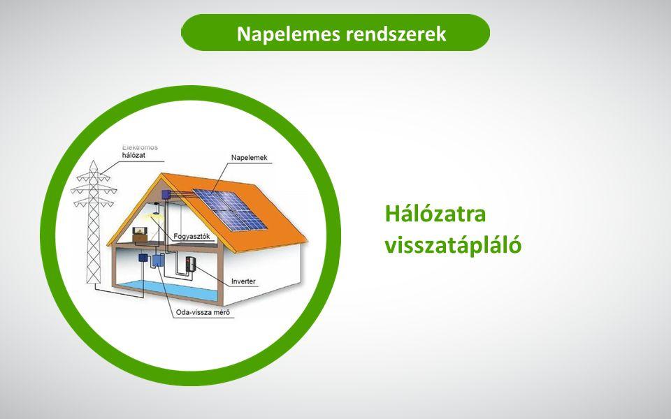 Napelemek Polikristályos napelem modulok kb.