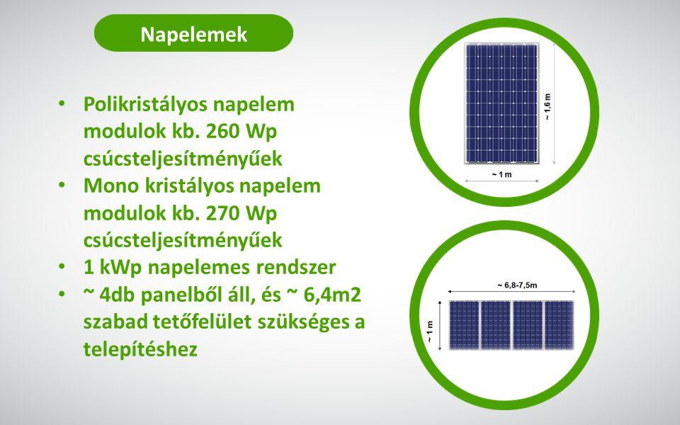 Telepítés tetőre Napelemek főbb telepítési lehetőségei Telepítés földre