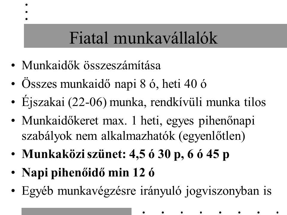 Fiatal munkavállalók Munkaidők összeszámítása Összes munkaidő napi 8 ó, heti 40 ó Éjszakai (22-06) munka, rendkívüli munka tilos Munkaidőkeret max. 1