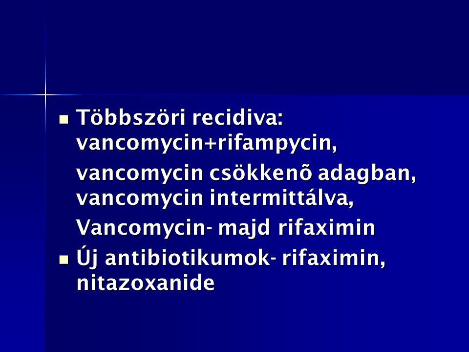 Többszöri recidiva: vancomycin+rifampycin, Többszöri recidiva: vancomycin+rifampycin, vancomycin csökkenõ adagban, vancomycin intermittálva, Vancomycin- majd rifaximin Új antibiotikumok- rifaximin, nitazoxanide Új antibiotikumok- rifaximin, nitazoxanide