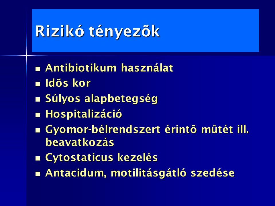 Rizikó tényezõk Antibiotikum használat Antibiotikum használat Idõs kor Idõs kor Súlyos alapbetegség Súlyos alapbetegség Hospitalizáció Hospitalizáció Gyomor-bélrendszert érintõ mûtét ill.