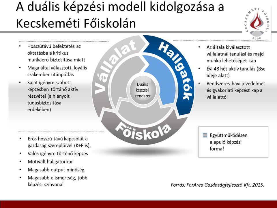 2 A duális képzési modell kidolgozása a Kecskeméti Főiskolán