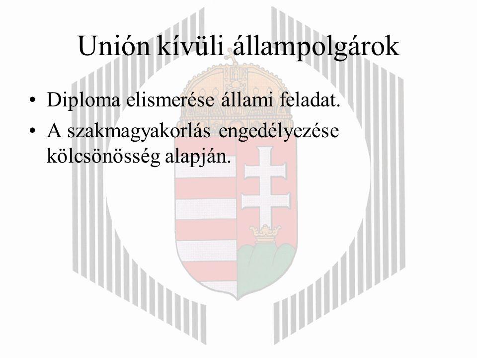 Unión kívüli állampolgárok Diploma elismerése állami feladat.