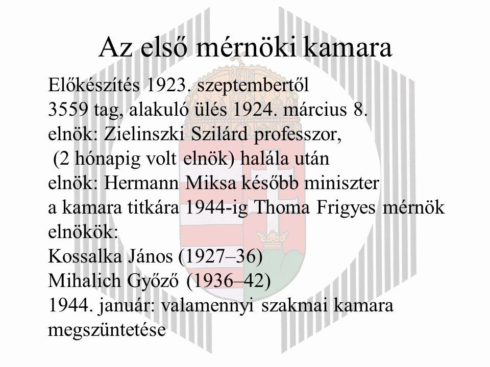 Az első mérnöki kamara Előkészítés 1923. szeptembertől 3559 tag, alakuló ülés 1924.