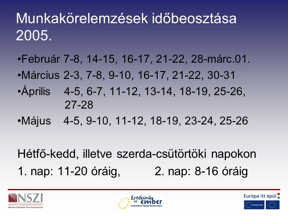 Munkakörelemzések időbeosztása 2005. Február 7-8, 14-15, 16-17, 21-22, 28-márc.01. Március 2-3, 7-8, 9-10, 16-17, 21-22, 30-31 Április 4-5, 6-7, 11-12