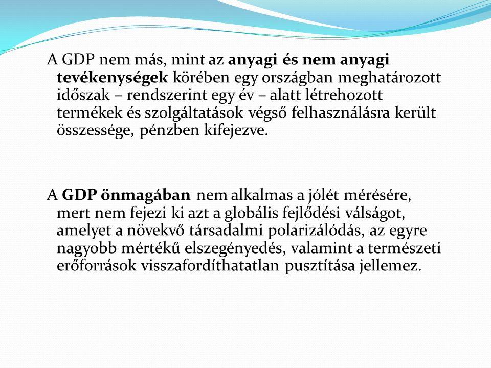 A GDP nem más, mint az anyagi és nem anyagi tevékenységek körében egy országban meghatározott időszak – rendszerint egy év – alatt létrehozott termékek és szolgáltatások végső felhasználásra került összessége, pénzben kifejezve.