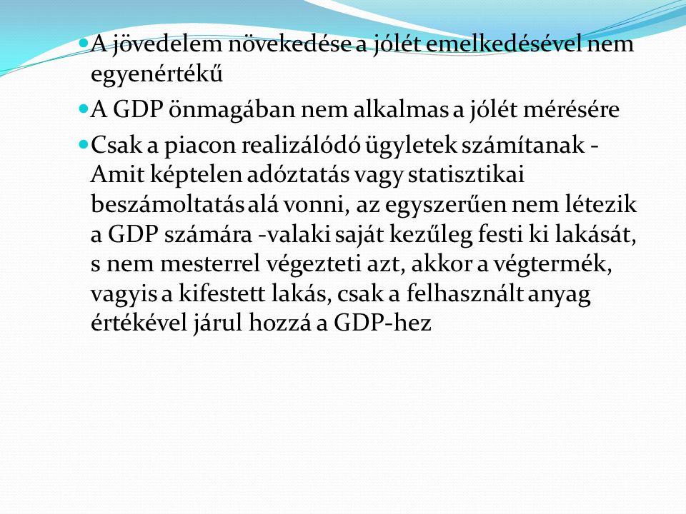 A jövedelem növekedése a jólét emelkedésével nem egyenértékű A GDP önmagában nem alkalmas a jólét mérésére Csak a piacon realizálódó ügyletek számítanak - Amit képtelen adóztatás vagy statisztikai beszámoltatás alá vonni, az egyszerűen nem létezik a GDP számára -valaki saját kezűleg festi ki lakását, s nem mesterrel végezteti azt, akkor a végtermék, vagyis a kifestett lakás, csak a felhasznált anyag értékével járul hozzá a GDP-hez