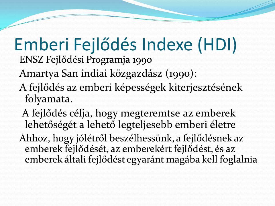Emberi Fejlődés Indexe (HDI) ENSZ Fejlődési Programja 1990 Amartya San indiai közgazdász (1990): A fejlődés az emberi képességek kiterjesztésének folyamata.