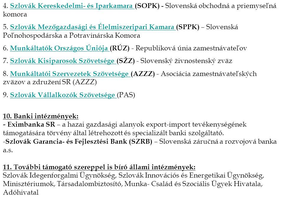 4. Szlovák Kereskedelmi- és Iparkamara (SOPK) - Slovenská obchodná a priemyseľná komora Szlovák Kereskedelmi- és Iparkamara 5. Szlovák Mezőgazdasági é