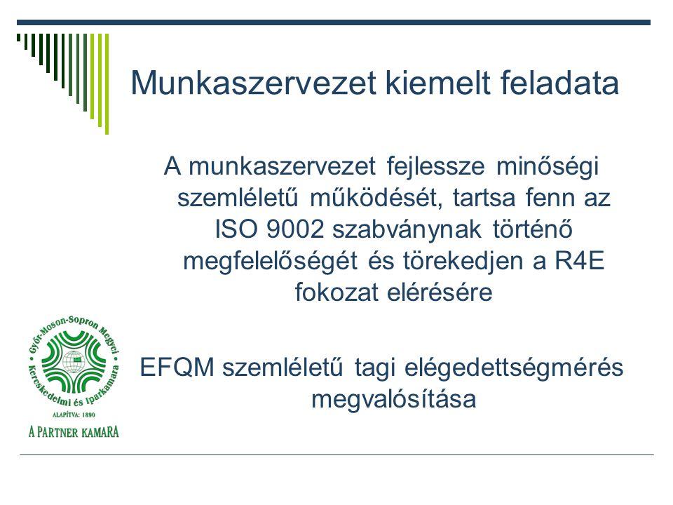 Munkaszervezet kiemelt feladata A munkaszervezet fejlessze minőségi szemléletű működését, tartsa fenn az ISO 9002 szabványnak történő megfelelőségét és törekedjen a R4E fokozat elérésére EFQM szemléletű tagi elégedettségmérés megvalósítása