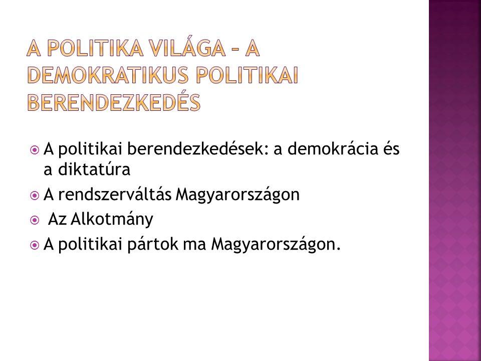  A politikai berendezkedések: a demokrácia és a diktatúra  A rendszerváltás Magyarországon  Az Alkotmány  A politikai pártok ma Magyarországon.