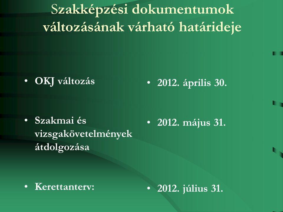 Szakképzési dokumentumok változásának várható határideje OKJ változás Szakmai és vizsgakövetelmények átdolgozása Kerettanterv: 2012.