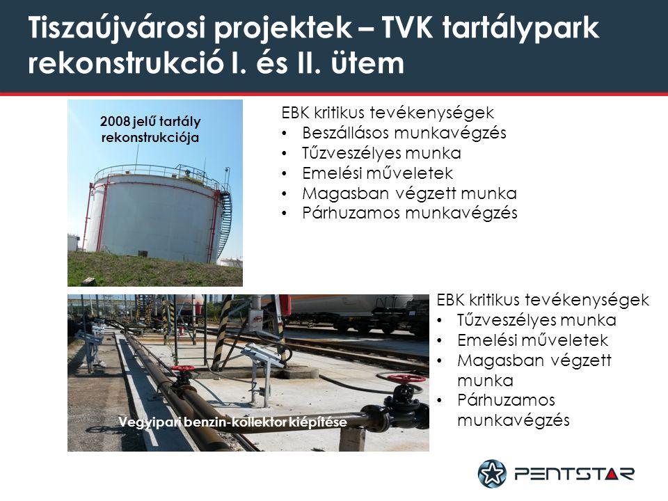 Tiszaújvárosi projektek – TVK tartálypark rekonstrukció I.