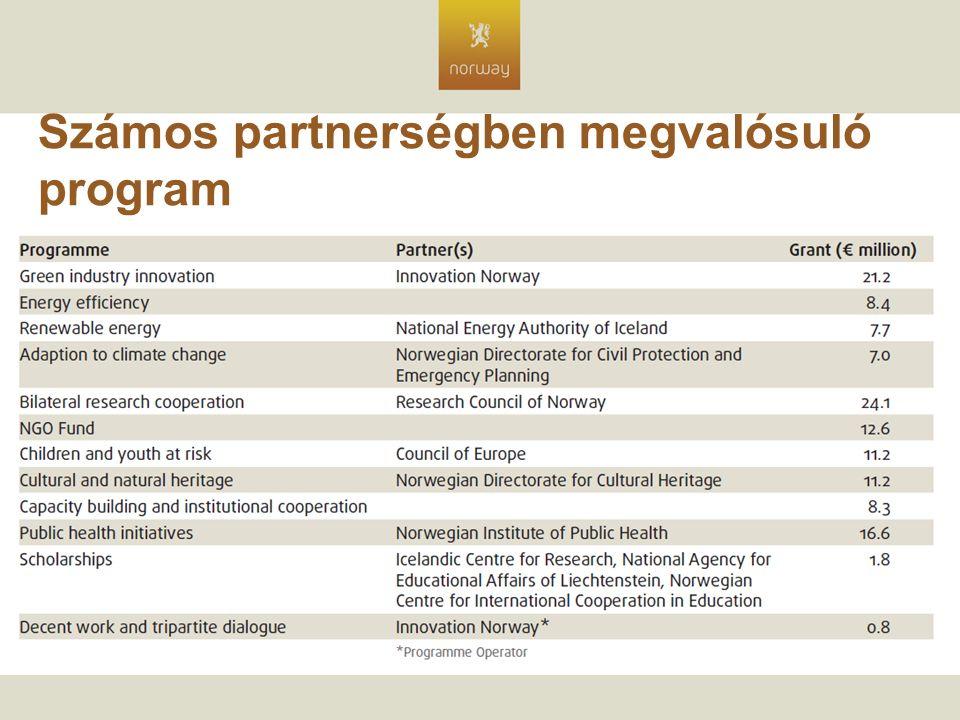 Számos partnerségben megvalósuló program
