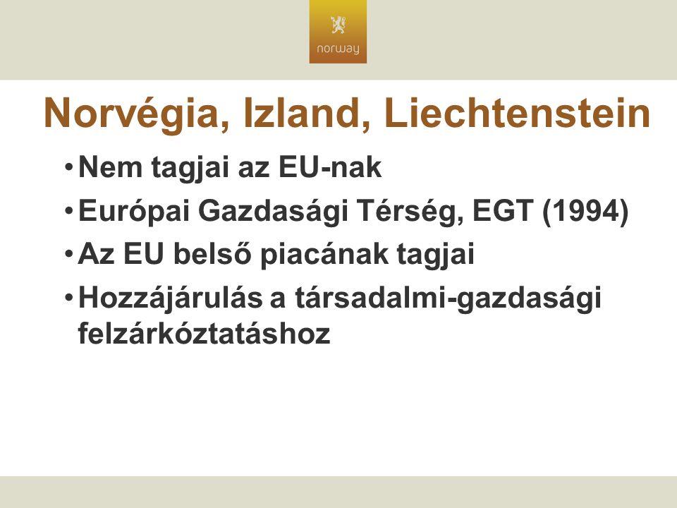 Nem tagjai az EU-nak Európai Gazdasági Térség, EGT (1994) Az EU belső piacának tagjai Hozzájárulás a társadalmi-gazdasági felzárkóztatáshoz Norvégia, Izland, Liechtenstein
