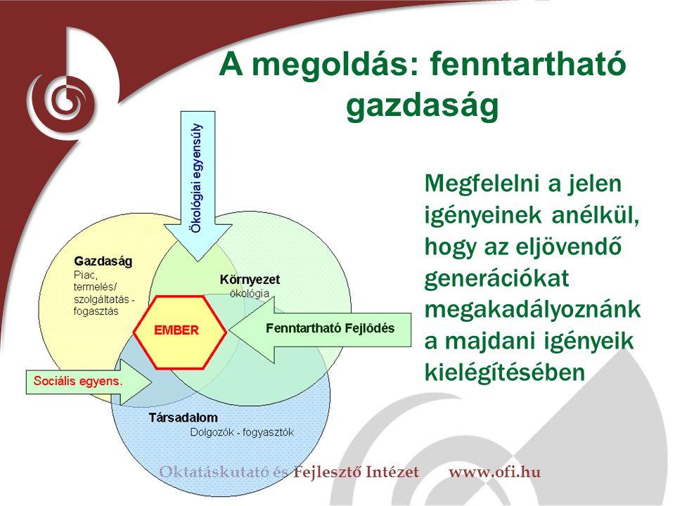 Oktatáskutató és Fejlesztő Intézet www.ofi.hu A megoldás: fenntartható gazdaság Megfelelni a jelen igényeinek anélkül, hogy az eljövendő generációkat megakadályoznánk a majdani igényeik kielégítésében