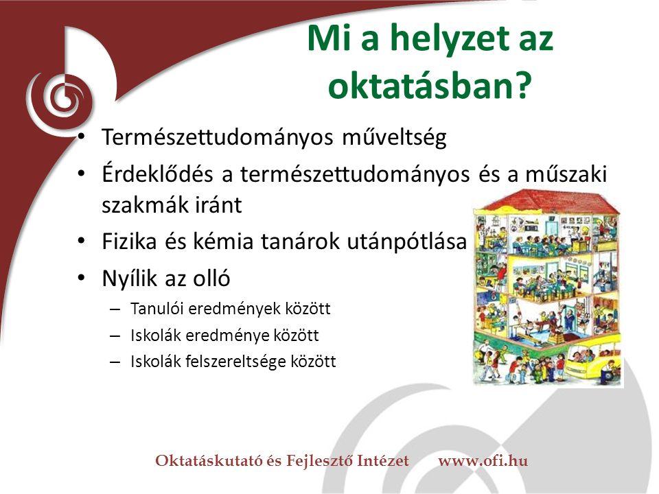 Oktatáskutató és Fejlesztő Intézet www.ofi.hu Mi a helyzet az oktatásban.