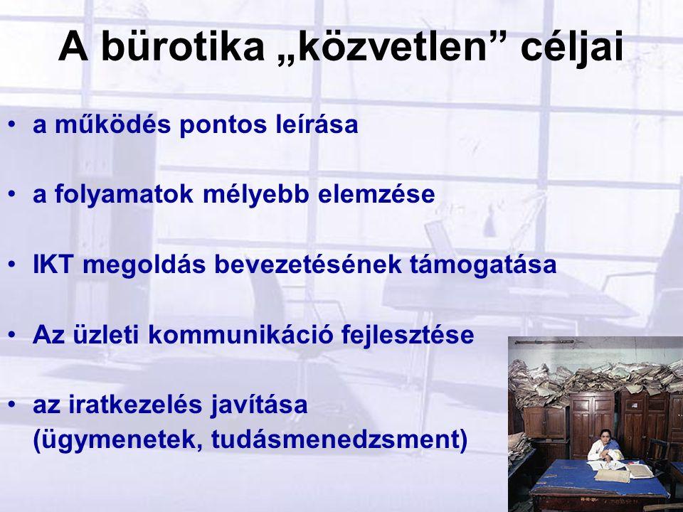 """11 /23 A bürotika """"közvetlen céljai a működés pontos leírása a folyamatok mélyebb elemzése IKT megoldás bevezetésének támogatása Az üzleti kommunikáció fejlesztése az iratkezelés javítása (ügymenetek, tudásmenedzsment)"""
