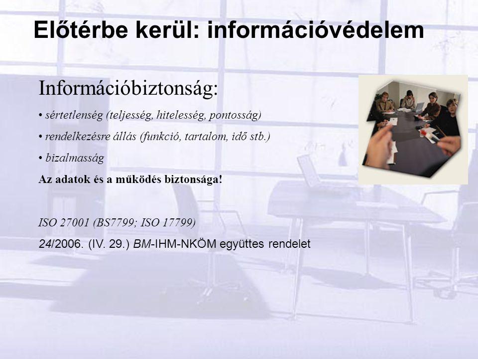 Információbiztonság: sértetlenség (teljesség, hitelesség, pontosság) rendelkezésre állás (funkció, tartalom, idő stb.) bizalmasság Az adatok és a működés biztonsága.
