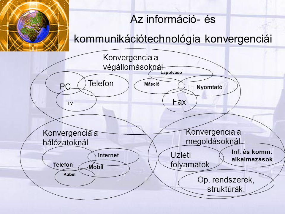 Az információ- és kommunikációtechnológia konvergenciái PC TV Telefon Konvergencia a megoldásoknál Üzleti folyamatok Inf.