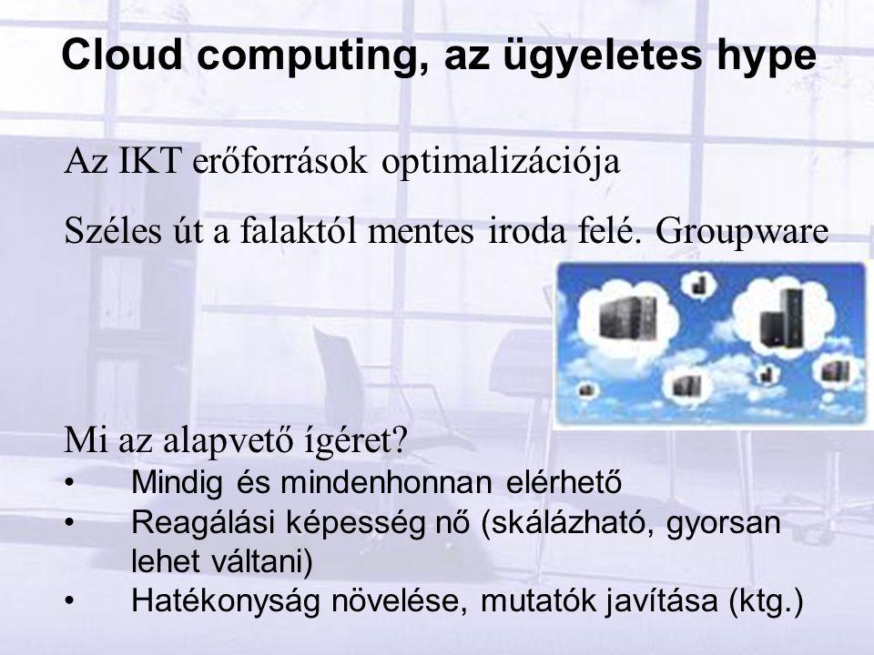 Az IKT erőforrások optimalizációja Széles út a falaktól mentes iroda felé.