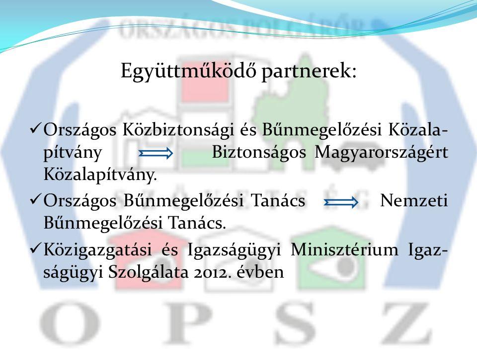 Együttműködő partnerek: Országos Közbiztonsági és Bűnmegelőzési Közala- pítvány Biztonságos Magyarországért Közalapítvány. Országos Bűnmegelőzési Taná