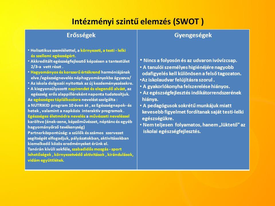 Intézményi szintű elemzés (SWOT ) Erősségek Holisztikus szemlélettel, a környezeti, a testi - lelki és szellemi egészségért.