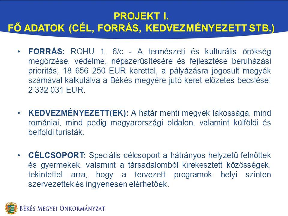 FORRÁS: ROHU 1. 6/c - A természeti és kulturális örökség megőrzése, védelme, népszerűsítésére és fejlesztése beruházási prioritás, 18 656 250 EUR kere