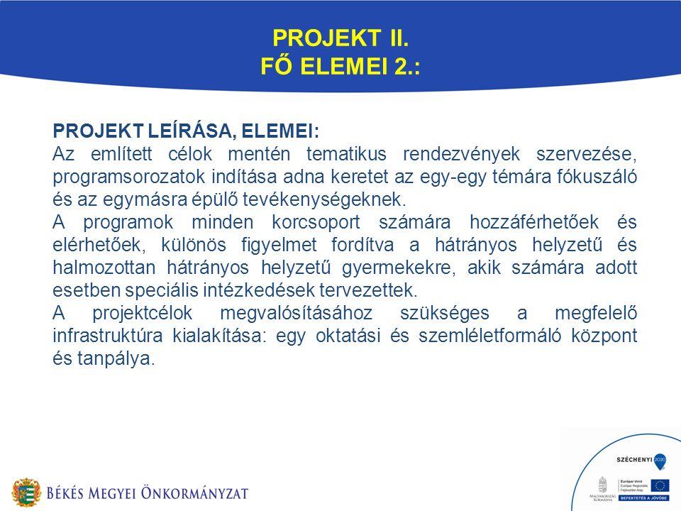 PROJEKT II. FŐ ELEMEI 2.: PROJEKT LEÍRÁSA, ELEMEI: Az említett célok mentén tematikus rendezvények szervezése, programsorozatok indítása adna keretet
