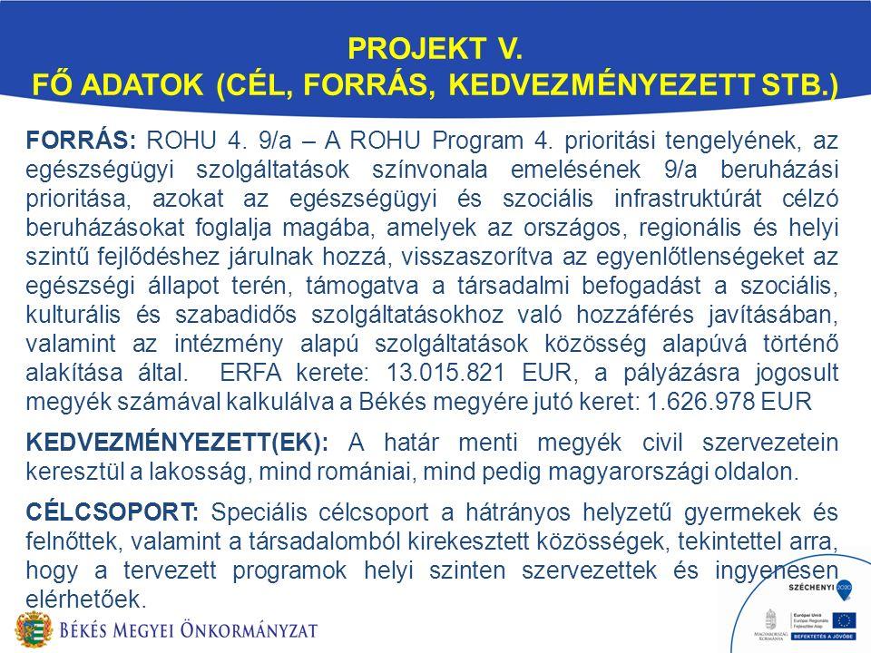 FORRÁS: ROHU 4. 9/a – A ROHU Program 4. prioritási tengelyének, az egészségügyi szolgáltatások színvonala emelésének 9/a beruházási prioritása, azokat