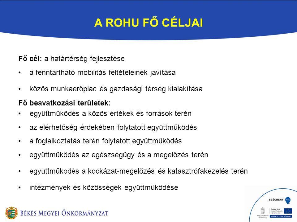 ROHU PRIORITÁSTENGELYEK 1.A közös értékek és források közös védelme és hatékony használata.