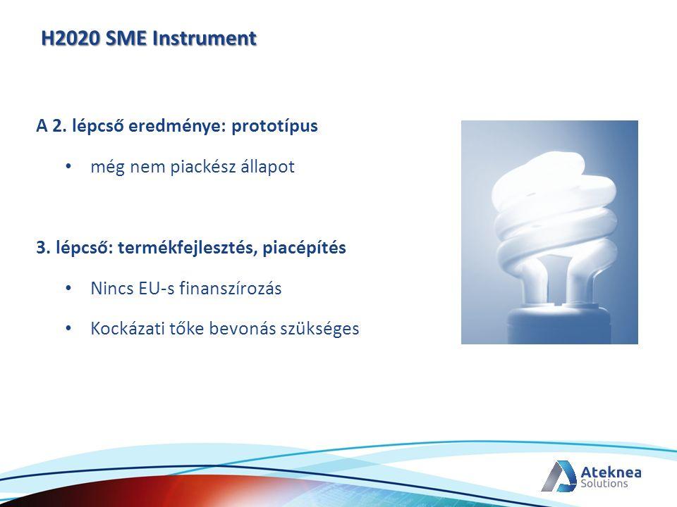 H2020 SME Instrument A 2. lépcső eredménye: prototípus még nem piackész állapot 3. lépcső: termékfejlesztés, piacépítés Nincs EU-s finanszírozás Kocká