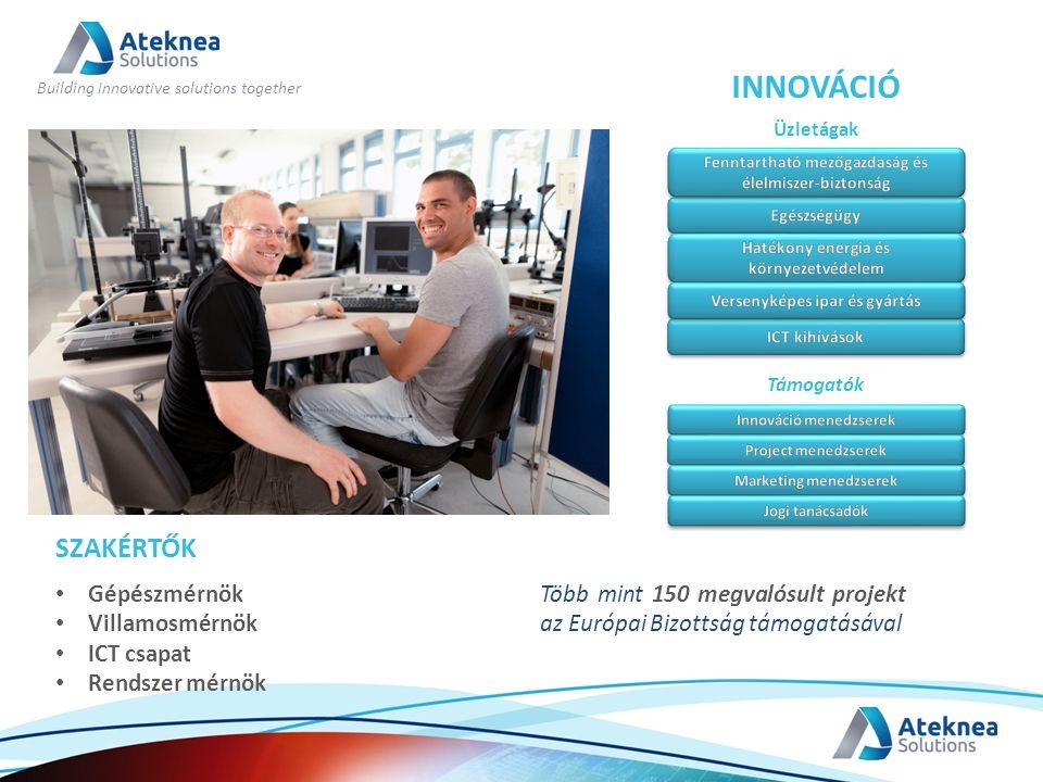INNOVÁCIÓ Üzletágak Támogatók Gépészmérnök Villamosmérnök ICT csapat Rendszer mérnök SZAKÉRTŐK Több mint 150 megvalósult projekt az Európai Bizottság támogatásával Building innovative solutions together