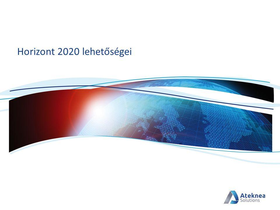 Horizont 2020 lehetőségei