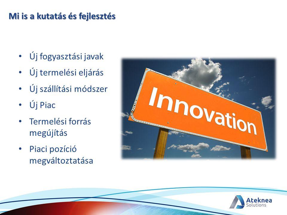 Mi is a kutatás és fejlesztés Új fogyasztási javak Új termelési eljárás Új szállítási módszer Új Piac Termelési forrás megújítás Piaci pozíció megvált